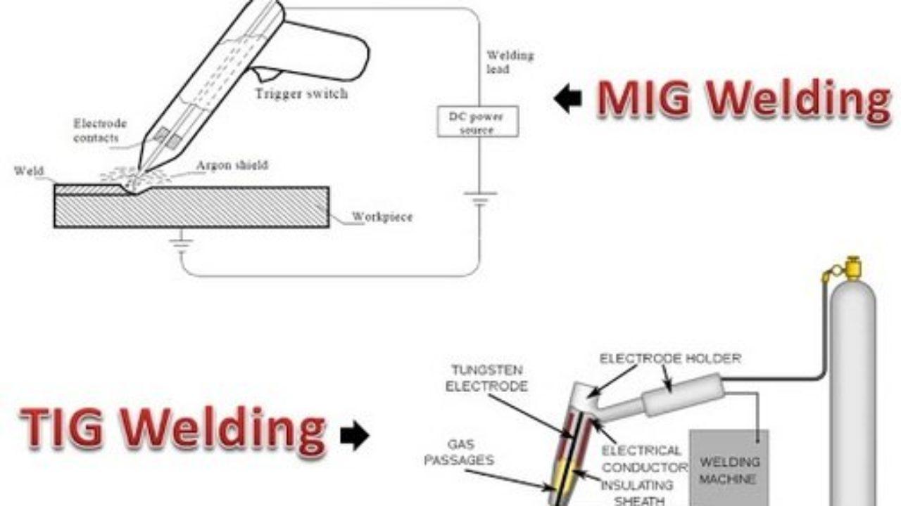 Mig Welder Diagram Mig Welder Help Electrical